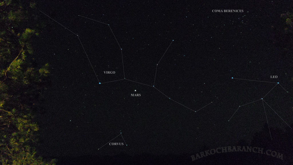 Looking West at Virgo  you can see Mars clearly